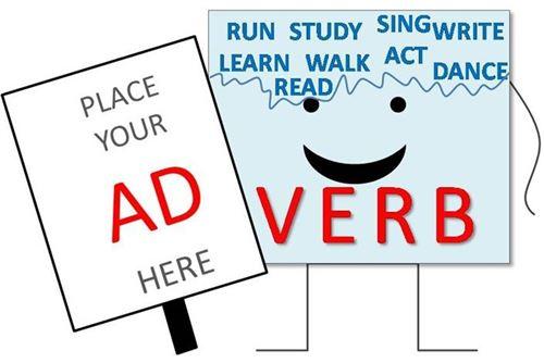 Ngữ pháp cơ bản – Bài 4: Trạng từ – phó từ (Adverbs)
