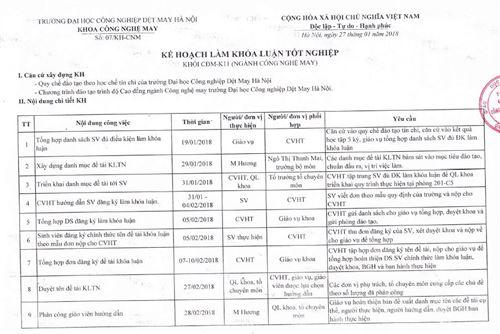 Kế hoạch làm khóa luận tốt nghiệp khối CĐM-K11 (ngành Công nghệ may)
