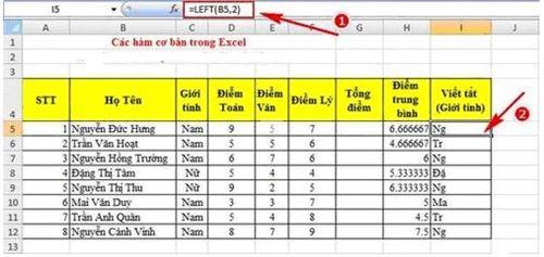 Một số hàm xử lý văn bản trong EXCEL