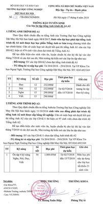 Thông báo tuyển sinh các lớp ôn tập tiếng Anh trình độ A1, A2
