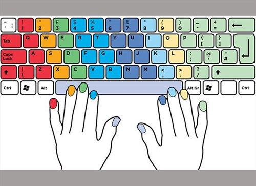 Cách gõ bàn phím bằng 10 đầu ngón tay