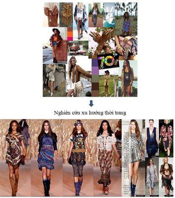 Quá trình hình thành bộ sưu tập thời trang