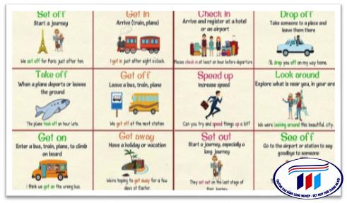5 Cách học phrasal verbs hiệu quả cực nhanh