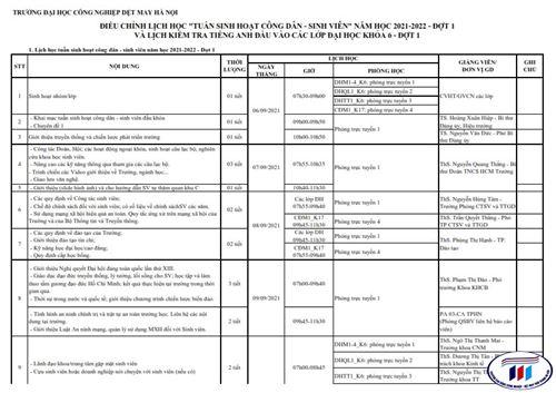 Điều chỉnh Lịch học Tuần sinh hoạt công dân - sinh viên năm học 2021-2022 - Đợt 1