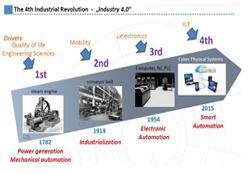 Nghiệm thu đề tài  Nghiên cứu công nghệ xử lý tái sử dụng...